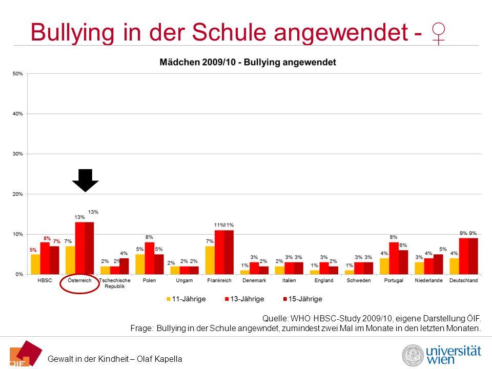 Gewalt in der Kindheit – Olaf Kapella Bullying in der Schule angewendet - Quelle: WHO HBSC-Study 2009/10, eigene Darstellung ÖIF. Frage: Bullying in d