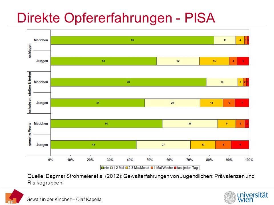 Gewalt in der Kindheit – Olaf Kapella Direkte Opfererfahrungen - PISA Quelle: Dagmar Strohmeier et al (2012): Gewalterfahrungen von Jugendlichen: Präv