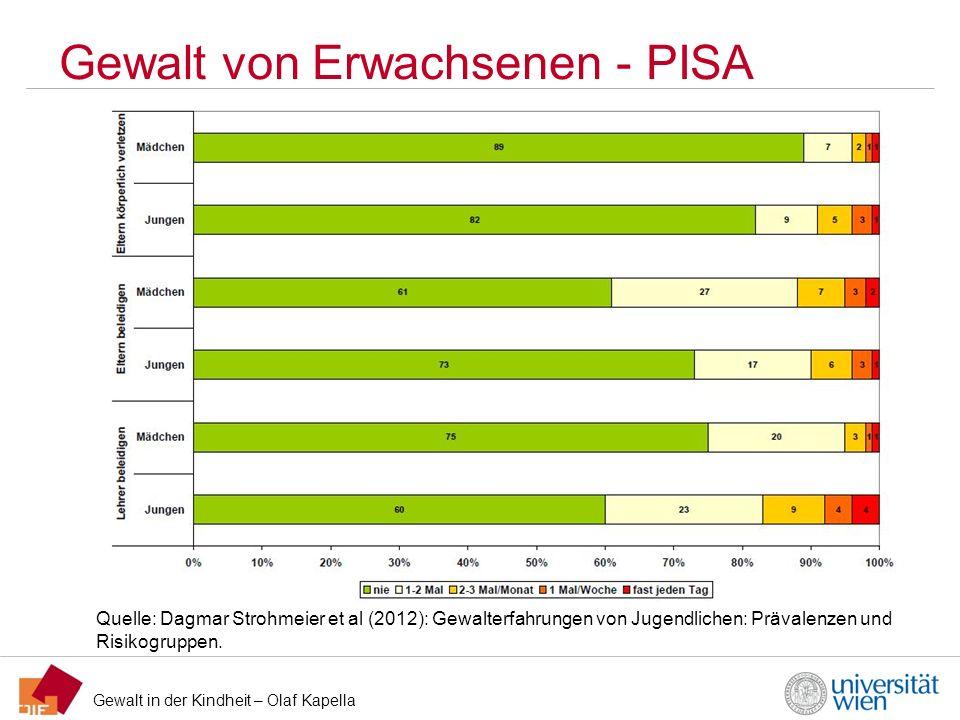 Gewalt in der Kindheit – Olaf Kapella Gewalt von Erwachsenen - PISA Quelle: Dagmar Strohmeier et al (2012): Gewalterfahrungen von Jugendlichen: Präval