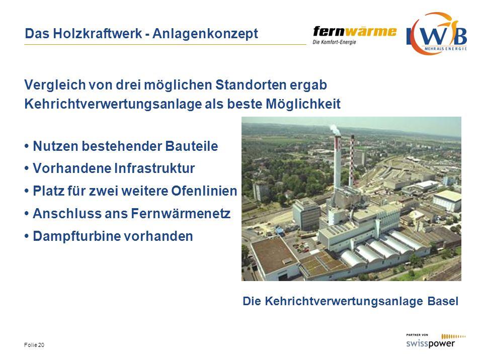 Folie 20 Das Holzkraftwerk - Anlagenkonzept Vergleich von drei möglichen Standorten ergab Kehrichtverwertungsanlage als beste Möglichkeit Nutzen beste