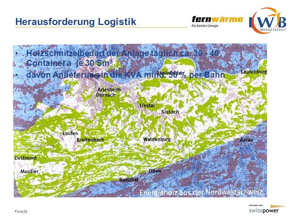 Folie 26 Herausforderung Logistik Holzschnitzelbedarf der Anlage täglich ca. 30 - 40 Container à je 30 Sm 3 davon Anlieferung in die KVA mind. 50 % pe