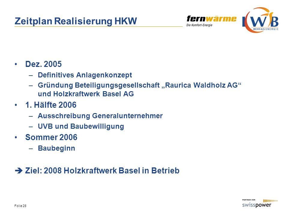 Folie 28 Zeitplan Realisierung HKW Dez. 2005 –Definitives Anlagenkonzept –Gründung Beteiligungsgesellschaft Raurica Waldholz AG und Holzkraftwerk Base