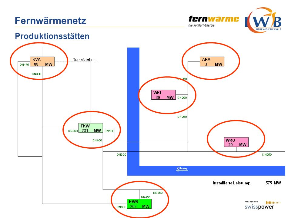 Folie 28 Zeitplan Realisierung HKW Dez.