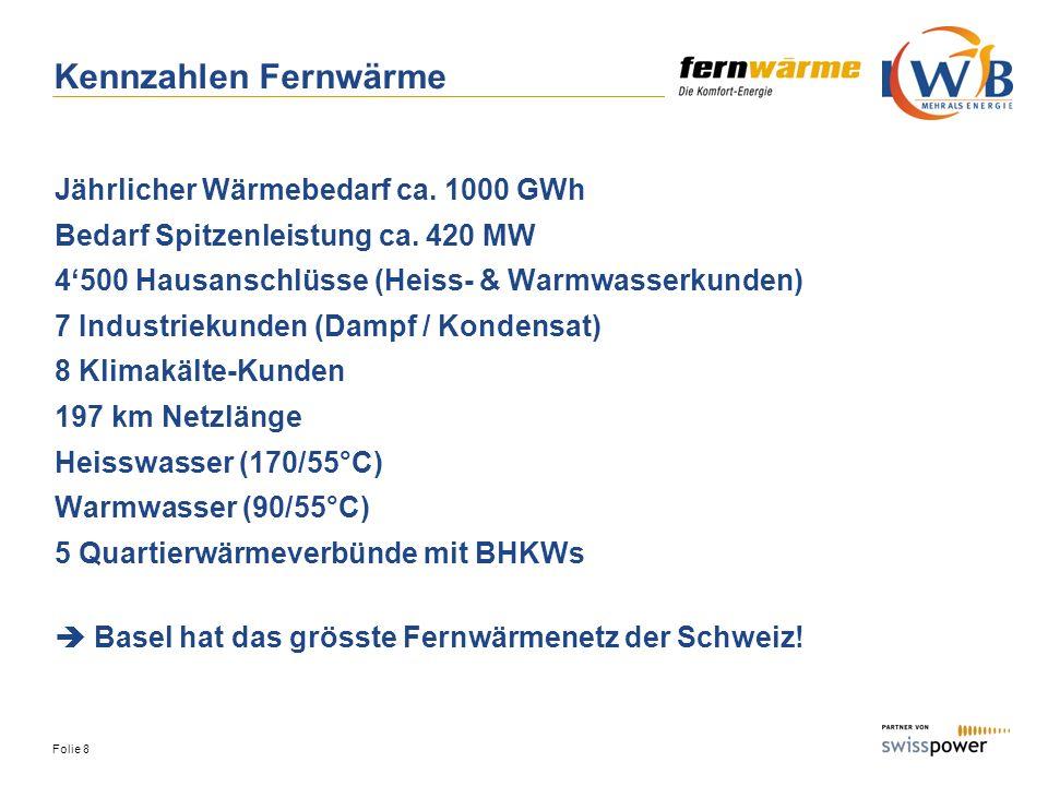 Folie 8 Kennzahlen Fernwärme Jährlicher Wärmebedarf ca. 1000 GWh Bedarf Spitzenleistung ca. 420 MW 4500 Hausanschlüsse (Heiss- & Warmwasserkunden) 7 I