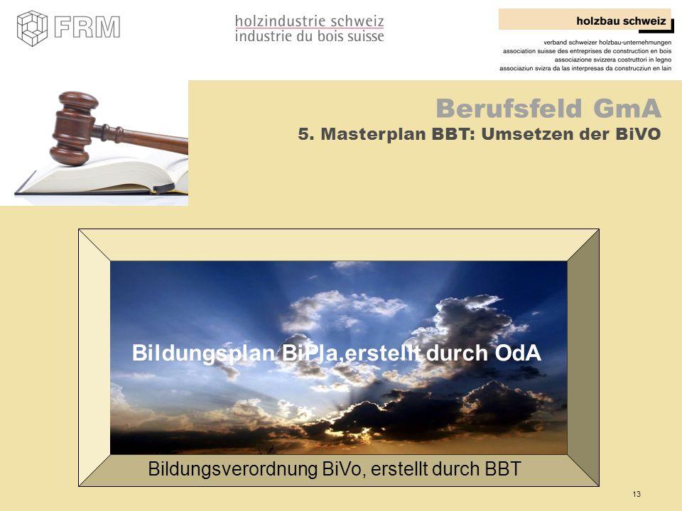 13 Berufsfeld GmA 5. Masterplan BBT: Umsetzen der BiVO Bildungsverordnung BiVo, erstellt durch BBT Bildungsplan BiPla,erstellt durch OdA