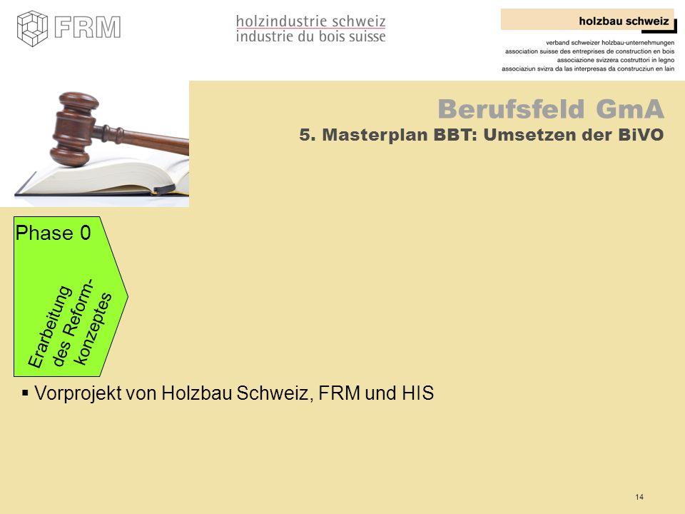14 Berufsfeld GmA 5. Masterplan BBT: Umsetzen der BiVO Phase 0 Erarbeitung des Reform- konzeptes Vorprojekt von Holzbau Schweiz, FRM und HIS