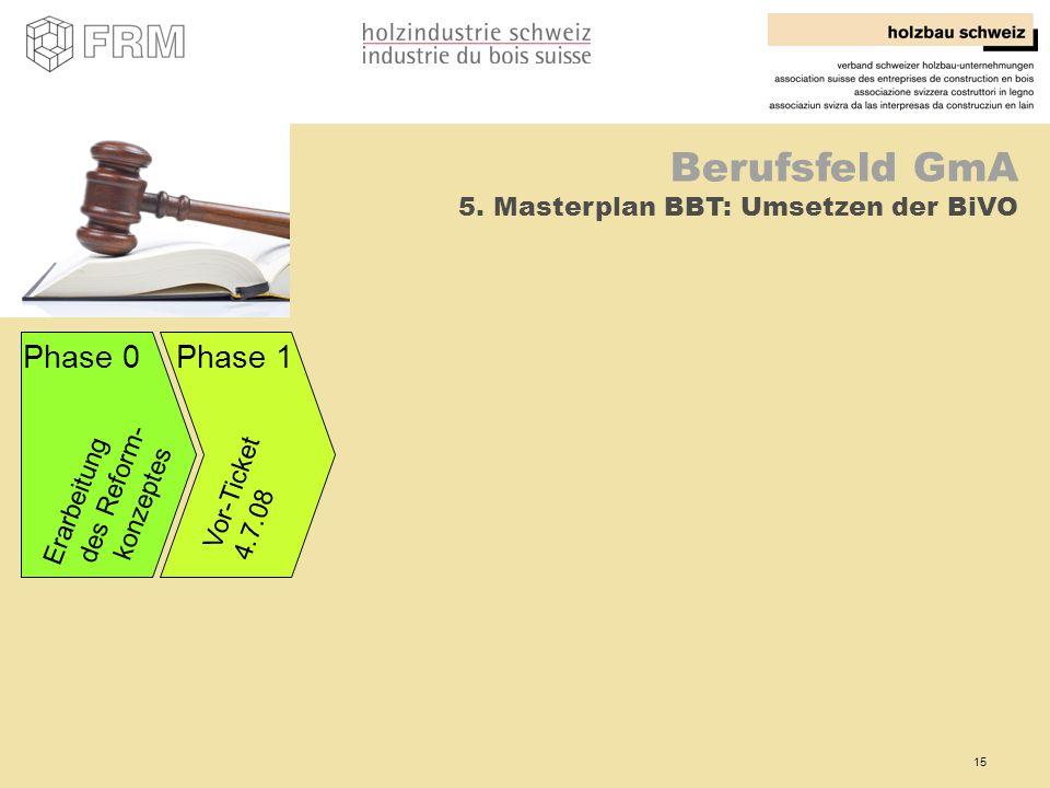 15 Berufsfeld GmA 5. Masterplan BBT: Umsetzen der BiVO Phase 0 Erarbeitung des Reform- konzeptes Phase 1 Vor-Ticket 4.7.08