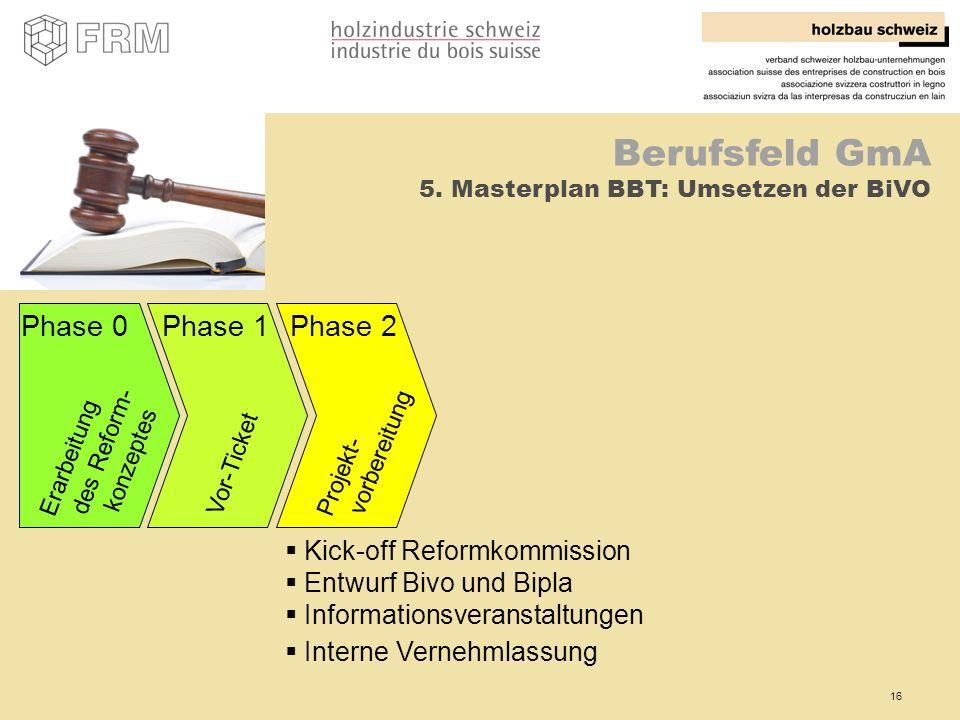 16 Berufsfeld GmA 5. Masterplan BBT: Umsetzen der BiVO Phase 0 Erarbeitung des Reform- konzeptes Phase 1 Vor-Ticket Phase 2 Projekt- vorbereitung Kick