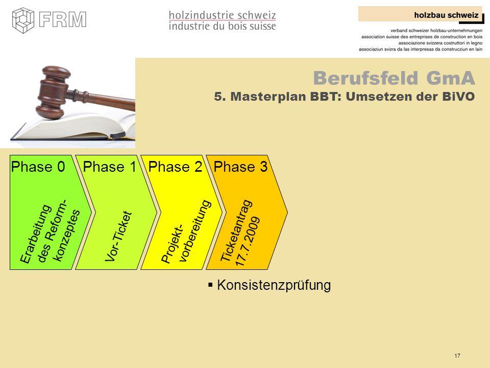 17 Berufsfeld GmA 5. Masterplan BBT: Umsetzen der BiVO Phase 0 Erarbeitung des Reform- konzeptes Phase 1 Vor-Ticket Phase 2 Projekt- vorbereitung Phas