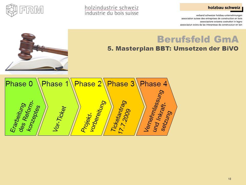 18 Berufsfeld GmA 5. Masterplan BBT: Umsetzen der BiVO Phase 0 Erarbeitung des Reform- konzeptes Phase 1 Vor-Ticket Phase 2 Projekt- vorbereitung Phas