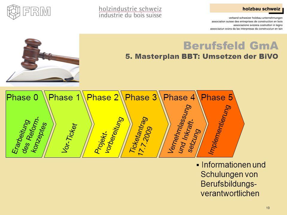 19 Berufsfeld GmA 5. Masterplan BBT: Umsetzen der BiVO Phase 0 Erarbeitung des Reform- konzeptes Phase 1 Vor-Ticket Phase 2 Projekt- vorbereitung Phas