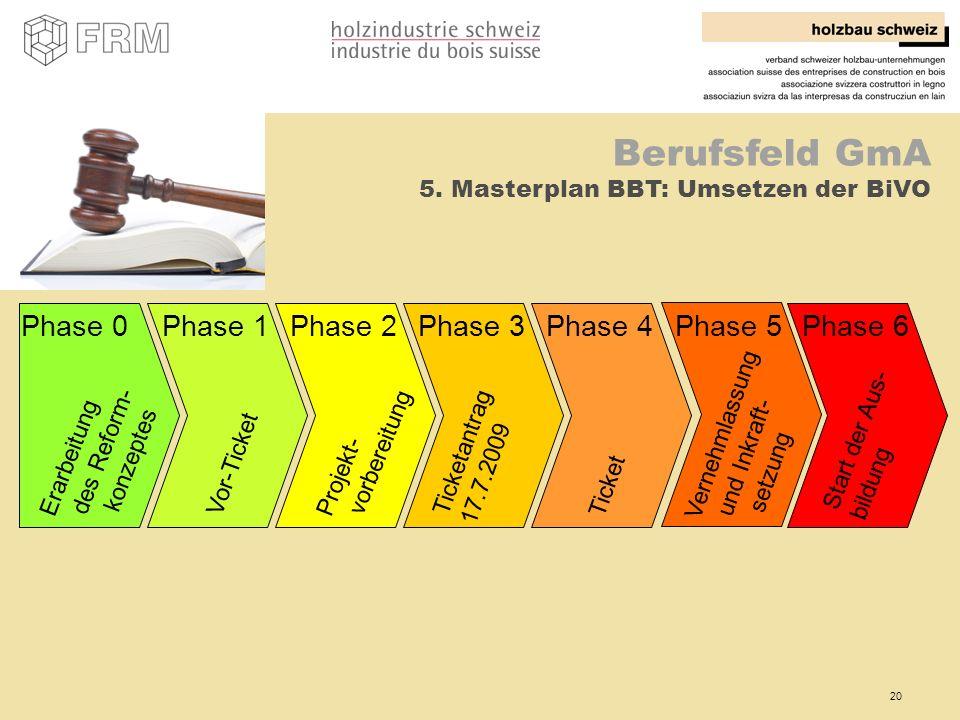 20 Berufsfeld GmA 5. Masterplan BBT: Umsetzen der BiVO Phase 0 Erarbeitung des Reform- konzeptes Phase 1 Vor-Ticket Phase 2 Projekt- vorbereitung Phas