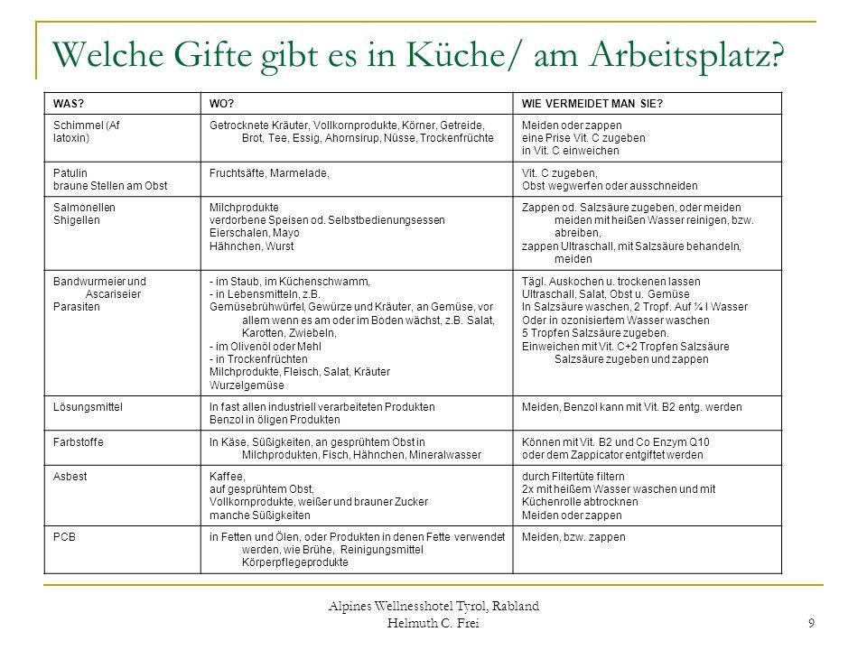 Alpines Wellnesshotel Tyrol, Rabland Helmuth C. Frei 9 Welche Gifte gibt es in Küche/ am Arbeitsplatz? WAS?WO?WIE VERMEIDET MAN SIE? Schimmel (Af lato