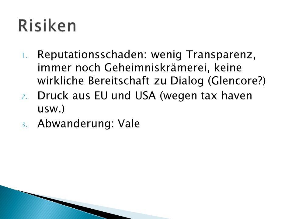 1. Reputationsschaden: wenig Transparenz, immer noch Geheimniskrämerei, keine wirkliche Bereitschaft zu Dialog (Glencore?) 2. Druck aus EU und USA (we
