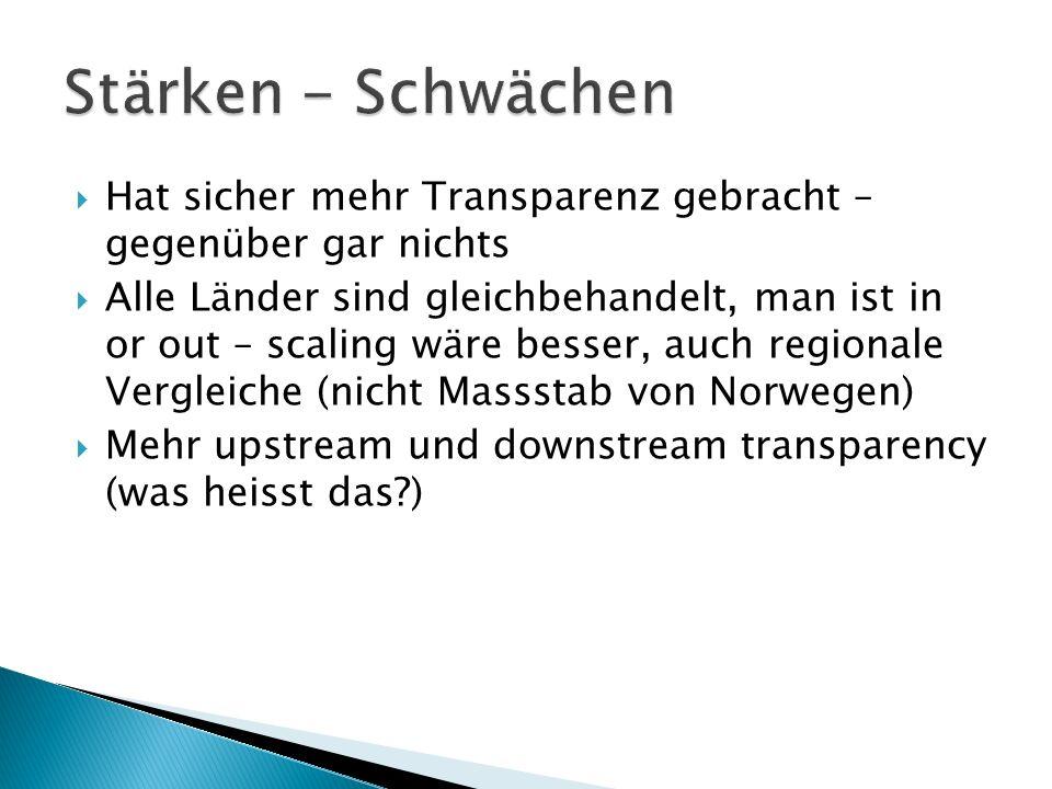 Hat sicher mehr Transparenz gebracht – gegenüber gar nichts Alle Länder sind gleichbehandelt, man ist in or out – scaling wäre besser, auch regionale Vergleiche (nicht Massstab von Norwegen) Mehr upstream und downstream transparency (was heisst das?)