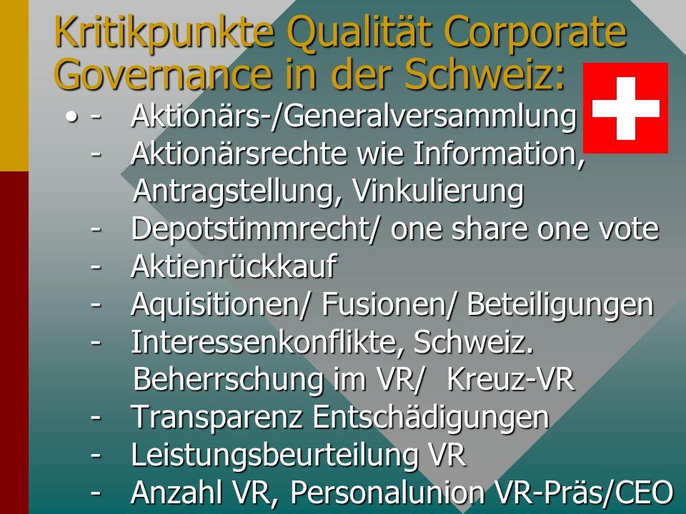 Kritikpunkte Qualität Corporate Governance in der Schweiz: - Aktionärs-/Generalversammlung - Aktionärsrechte wie Information, Antragstellung, Vinkulierung - Depotstimmrecht/ one share one vote - Aktienrückkauf - Aquisitionen/ Fusionen/ Beteiligungen - Interessenkonflikte, Schweiz.