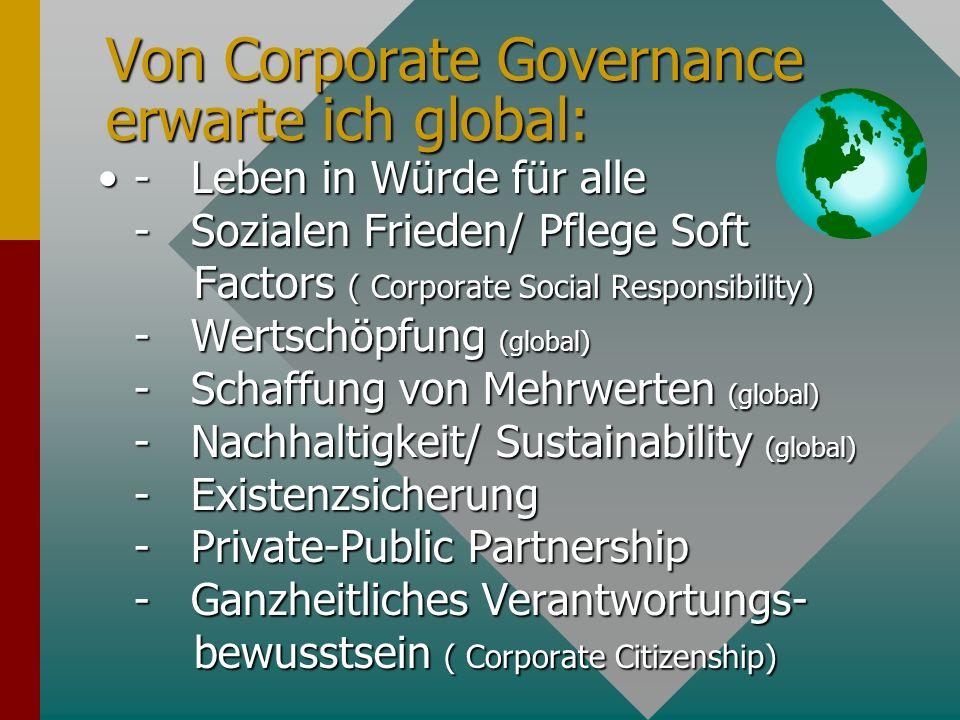 Von Corporate Governance erwarte ich global: - Leben in Würde für alle - Sozialen Frieden/ Pflege Soft Factors ( Corporate Social Responsibility) - Wertschöpfung (global) - Schaffung von Mehrwerten (global) - Nachhaltigkeit/ Sustainability (global) - Existenzsicherung - Private-Public Partnership - Ganzheitliches Verantwortungs- bewusstsein ( Corporate Citizenship)- Leben in Würde für alle - Sozialen Frieden/ Pflege Soft Factors ( Corporate Social Responsibility) - Wertschöpfung (global) - Schaffung von Mehrwerten (global) - Nachhaltigkeit/ Sustainability (global) - Existenzsicherung - Private-Public Partnership - Ganzheitliches Verantwortungs- bewusstsein ( Corporate Citizenship)