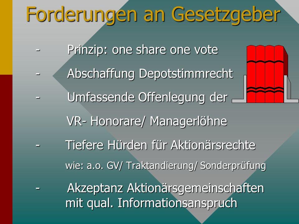 Forderungen an Gesetzgeber - Prinzip: one share one vote - Abschaffung Depotstimmrecht - Umfassende Offenlegung der VR- Honorare/ Managerlöhne VR- Honorare/ Managerlöhne - Tiefere Hürden für Aktionärsrechte wie: a.o.