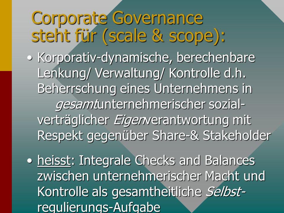 Corporate Governance als Basis/ Parameter für: - Unternehmerische Visionen/ Experimente- Unternehmerische Visionen/ Experimente - Strategien- Strategien - Aquisitionen, Fusionen, Beteiligungen- Aquisitionen, Fusionen, Beteiligungen - Auswahl von Partnerschaften mit:.