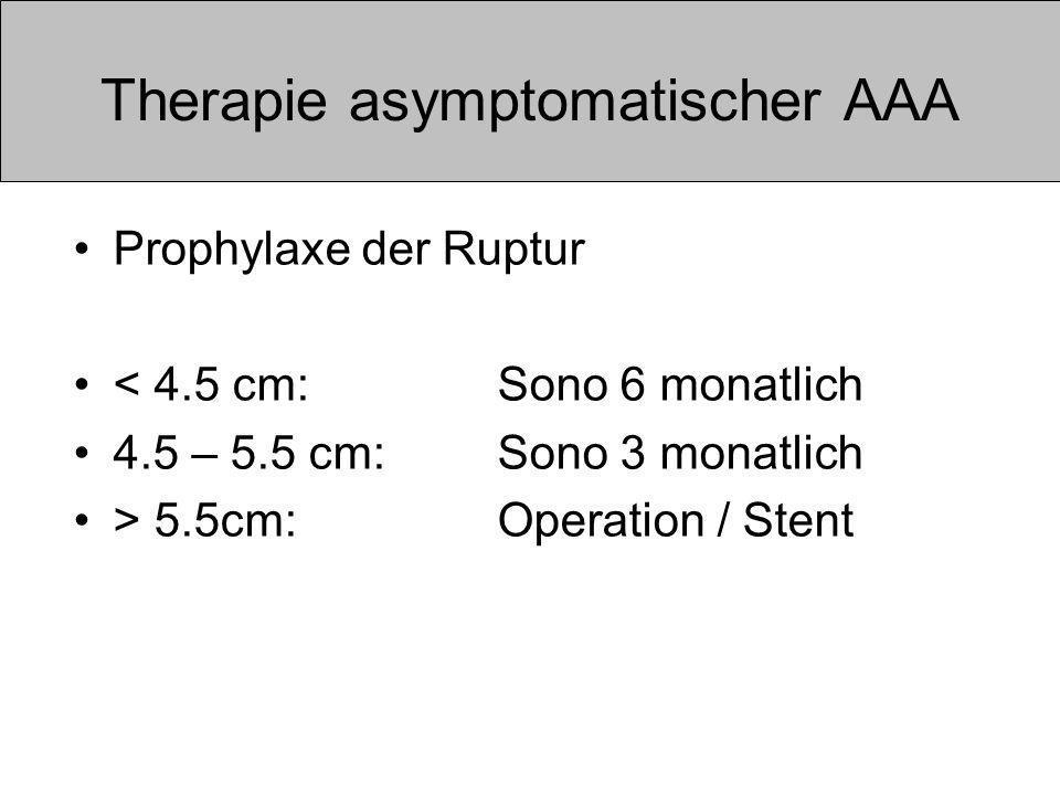Therapie asymptomatischer AAA Prophylaxe der Ruptur < 4.5 cm:Sono 6 monatlich 4.5 – 5.5 cm:Sono 3 monatlich > 5.5cm: Operation / Stent