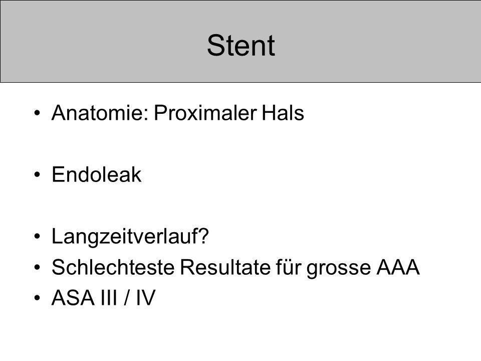 Stent Anatomie: Proximaler Hals Endoleak Langzeitverlauf.