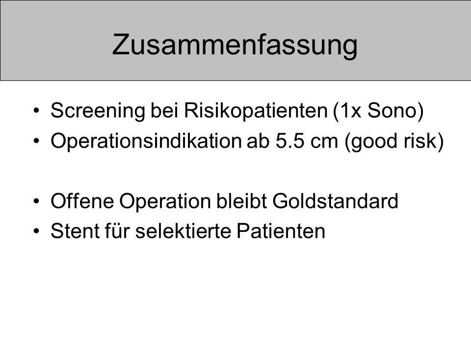 Zusammenfassung Screening bei Risikopatienten (1x Sono) Operationsindikation ab 5.5 cm (good risk) Offene Operation bleibt Goldstandard Stent für selektierte Patienten