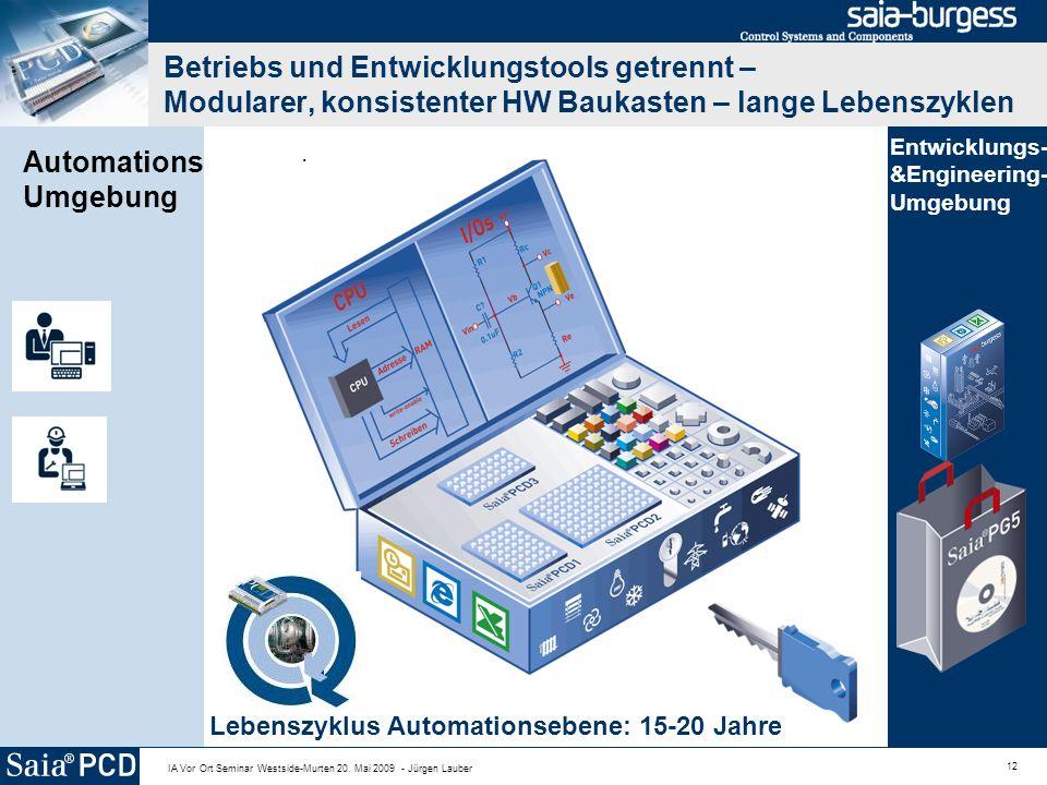 12 IA Vor Ort Seminar Westside-Murten 20. Mai 2009 - Jürgen Lauber Betriebs und Entwicklungstools getrennt – Modularer, konsistenter HW Baukasten – la