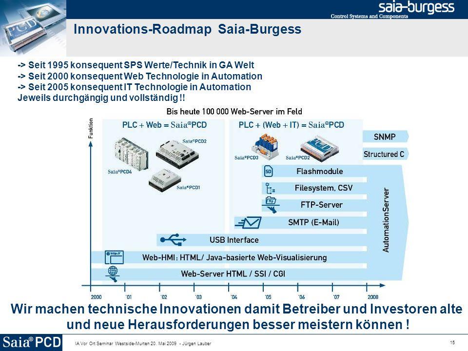 15 IA Vor Ort Seminar Westside-Murten 20. Mai 2009 - Jürgen Lauber Innovations-Roadmap Saia-Burgess Wir machen technische Innovationen damit Betreiber