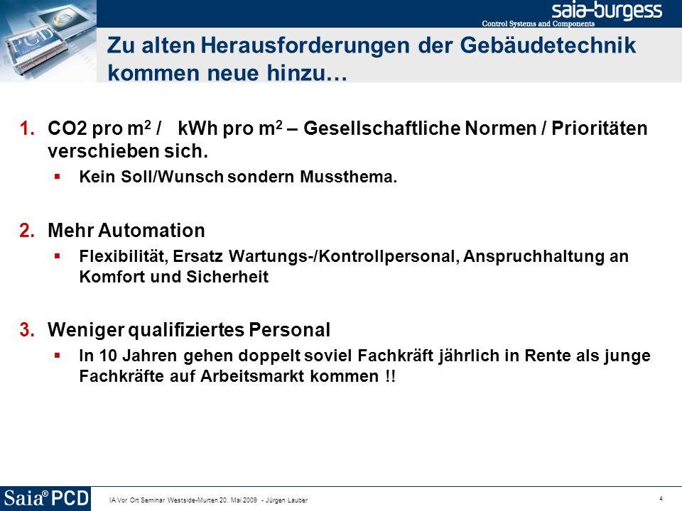 4 IA Vor Ort Seminar Westside-Murten 20. Mai 2009 - Jürgen Lauber Zu alten Herausforderungen der Gebäudetechnik kommen neue hinzu… 1.CO2 pro m 2 / kWh