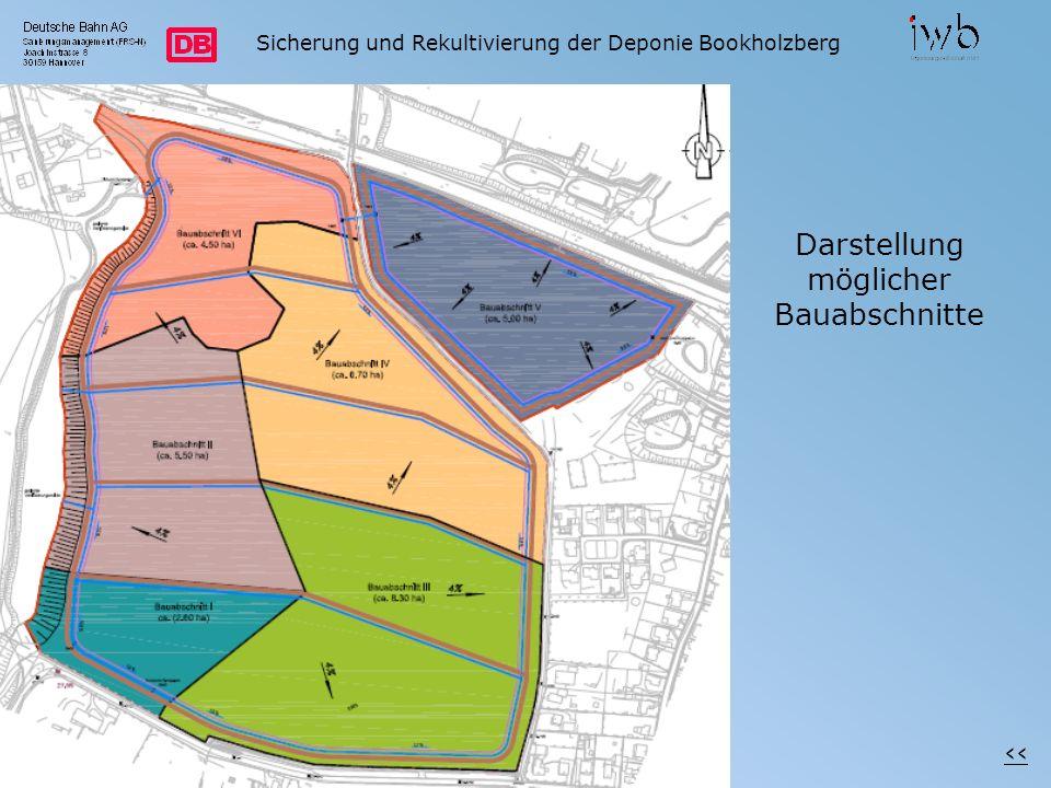 Sicherung und Rekultivierung der Deponie Bookholzberg Darstellung möglicher Bauabschnitte