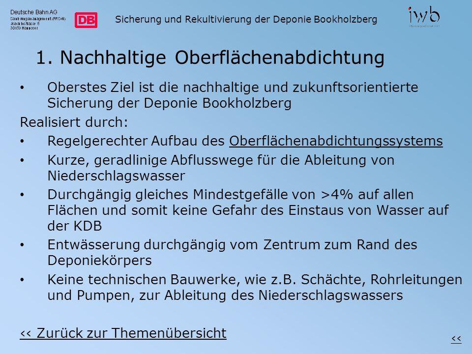 Oberstes Ziel ist die nachhaltige und zukunftsorientierte Sicherung der Deponie Bookholzberg Realisiert durch: Regelgerechter Aufbau des Oberflächenab