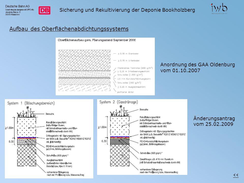 Aufbau des Oberflächenabdichtungssystems Sicherung und Rekultivierung der Deponie Bookholzberg Anordnung des GAA Oldenburg vom 01.10.2007 Änderungsant