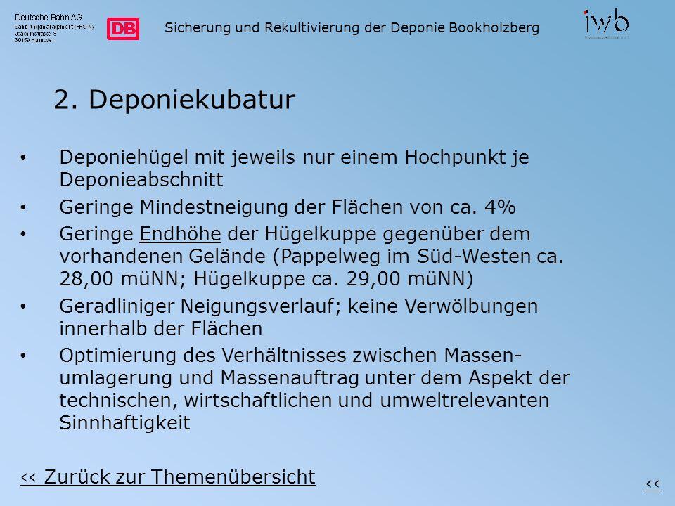 Sicherung und Rekultivierung der Deponie Bookholzberg 2. Deponiekubatur Deponiehügel mit jeweils nur einem Hochpunkt je Deponieabschnitt Geringe Minde