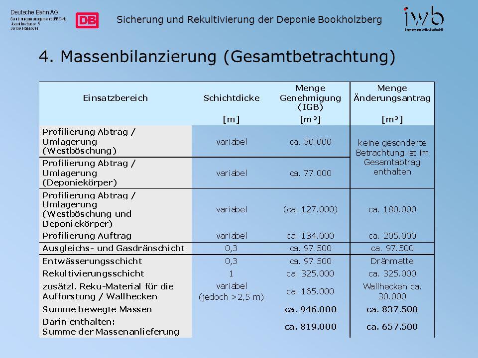 4. Massenbilanzierung (Gesamtbetrachtung) Sicherung und Rekultivierung der Deponie Bookholzberg