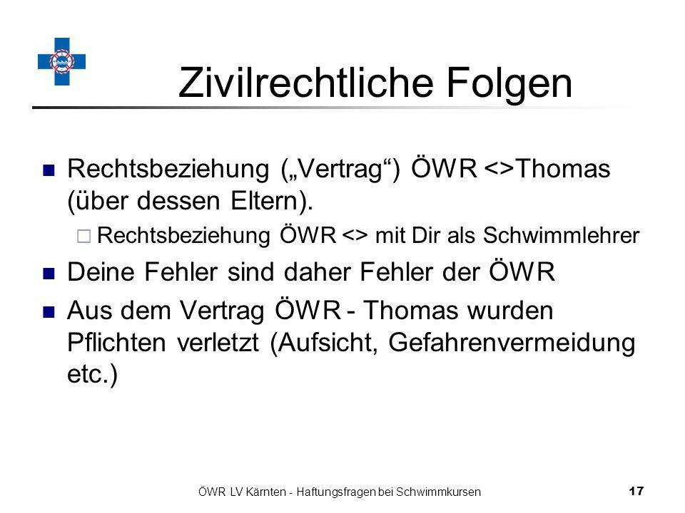 ÖWR LV Kärnten - Haftungsfragen bei Schwimmkursen 17 Zivilrechtliche Folgen Rechtsbeziehung (Vertrag) ÖWR <>Thomas (über dessen Eltern).