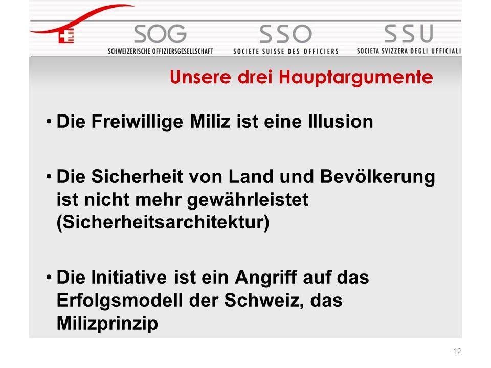 Unsere drei Hauptargumente Die Freiwillige Miliz ist eine Illusion Die Sicherheit von Land und Bevölkerung ist nicht mehr gewährleistet (Sicherheitsarchitektur) Die Initiative ist ein Angriff auf das Erfolgsmodell der Schweiz, das Milizprinzip 12