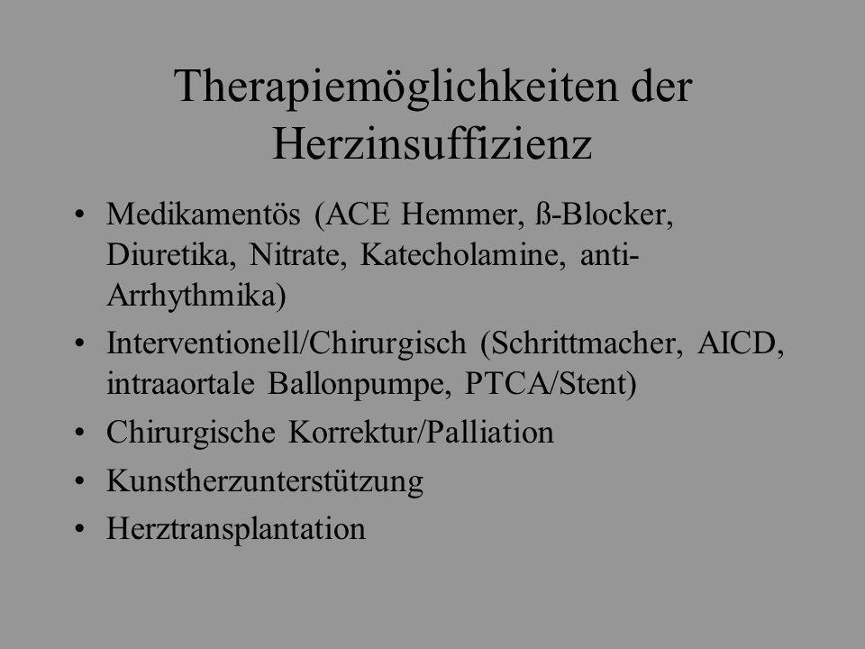 Therapiemöglichkeiten der Herzinsuffizienz Medikamentös (ACE Hemmer, ß-Blocker, Diuretika, Nitrate, Katecholamine, anti- Arrhythmika) Interventionell/
