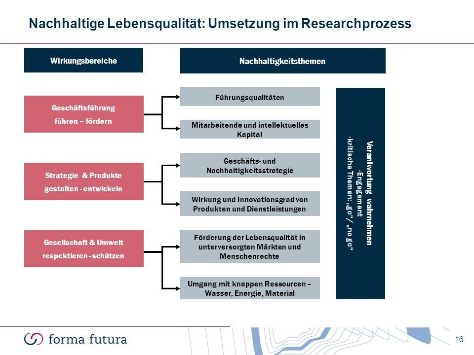 16 Nachhaltige Lebensqualität: Umsetzung im Researchprozess Führungsqualitäten Mitarbeitende und intellektuelles Kapital Wirkung und Innovationsgrad v