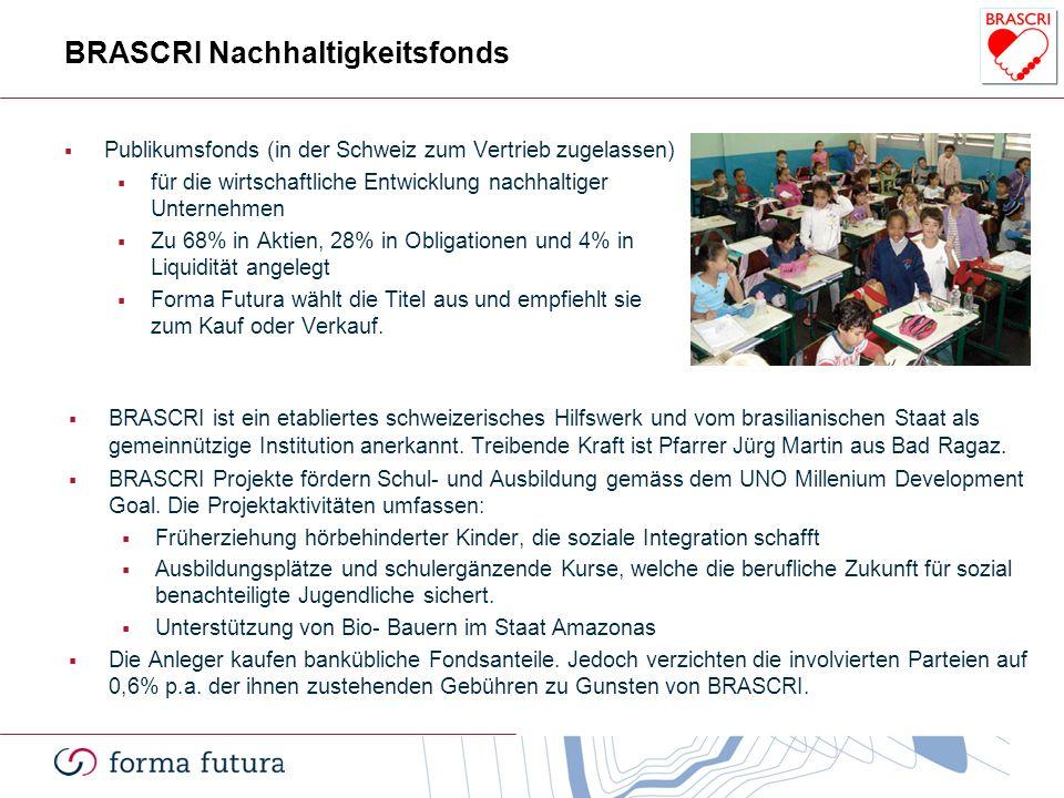 BRASCRI Nachhaltigkeitsfonds Publikumsfonds (in der Schweiz zum Vertrieb zugelassen) für die wirtschaftliche Entwicklung nachhaltiger Unternehmen Zu 6