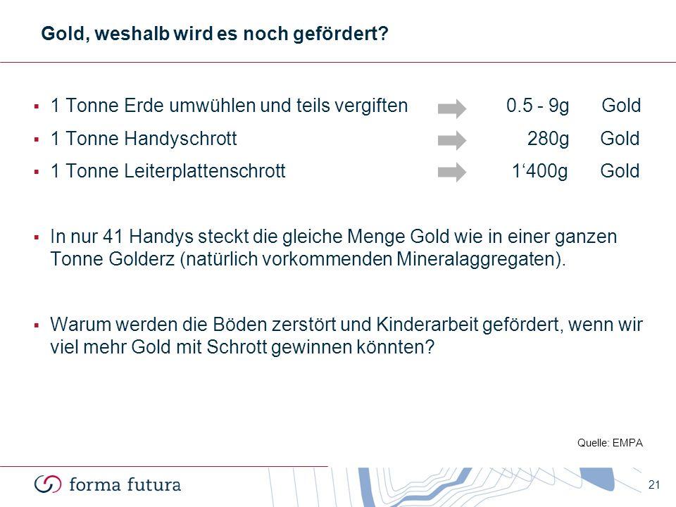 Gold, weshalb wird es noch gefördert? 1 Tonne Erde umwühlen und teils vergiften 0.5 - 9g Gold 1 Tonne Handyschrott 280g Gold 1 Tonne Leiterplattenschr
