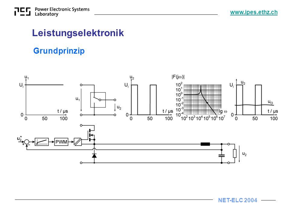 NET-ELC 2004 www.ipes.ethz.ch Leistungselektronik Grundprinzip