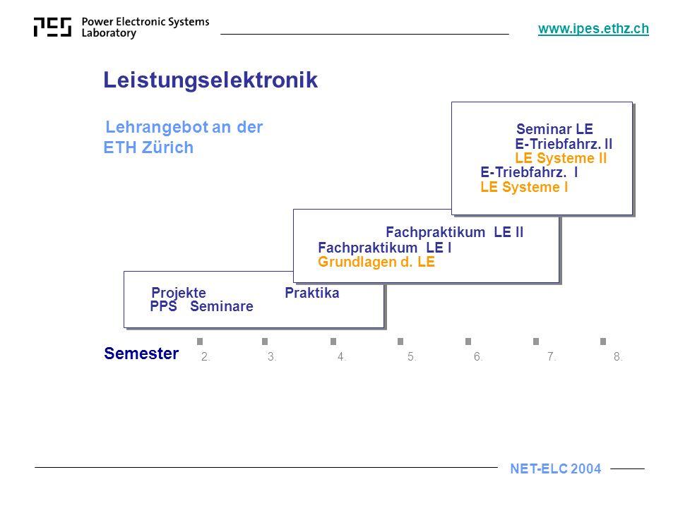 NET-ELC 2004 www.ipes.ethz.ch Leistungselektronik Lehrangebot an der ETH Zürich Semester Projekte Praktika PPS Seminare Seminar LE E-Triebfahrz.