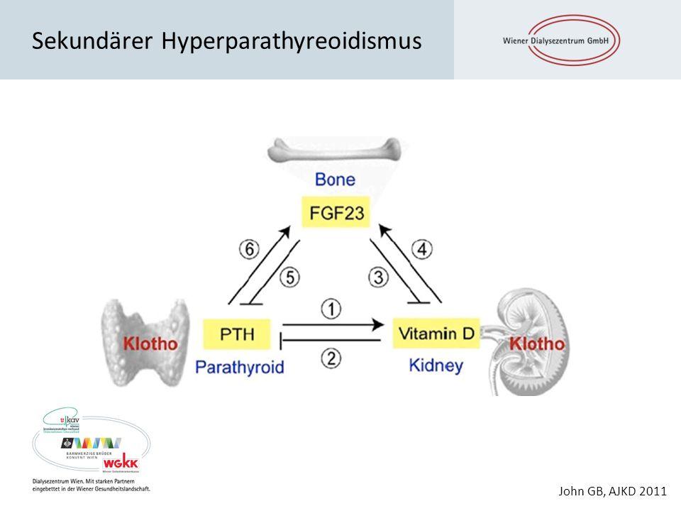 Sekundärer Hyperparathyreoidismus John GB, AJKD 2011