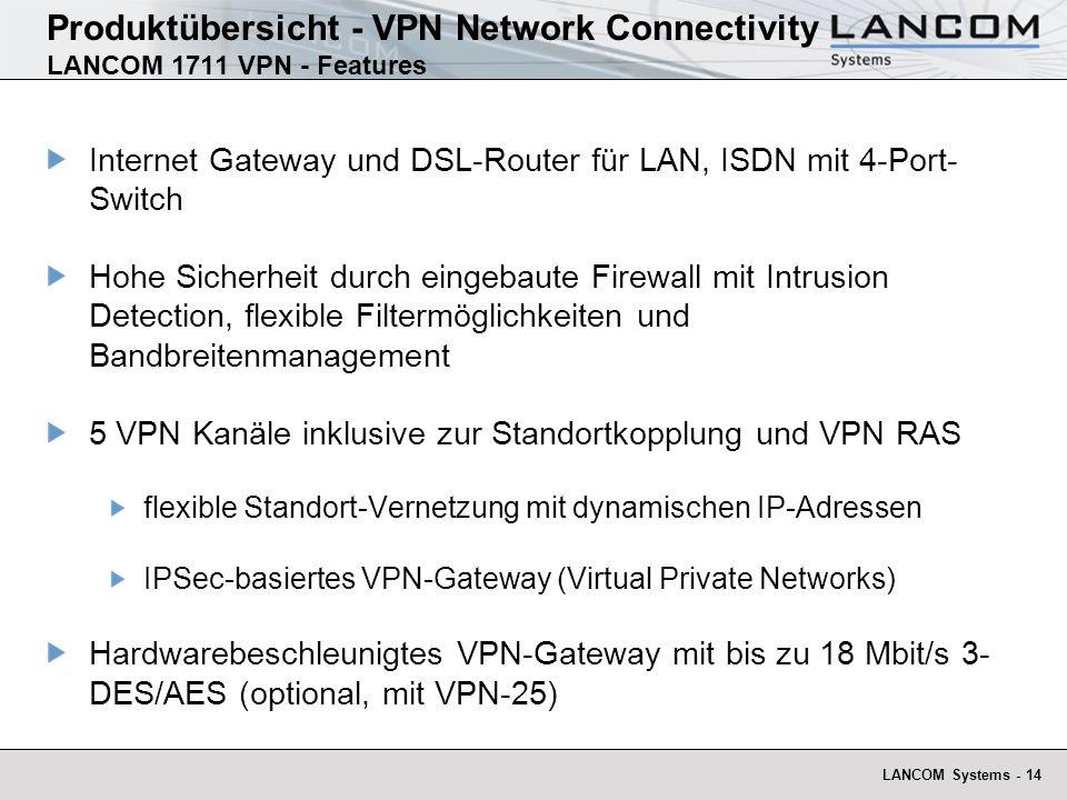 LANCOM Systems - 14 Produktübersicht - VPN Network Connectivity LANCOM 1711 VPN - Features Internet Gateway und DSL-Router für LAN, ISDN mit 4-Port- Switch Hohe Sicherheit durch eingebaute Firewall mit Intrusion Detection, flexible Filtermöglichkeiten und Bandbreitenmanagement 5 VPN Kanäle inklusive zur Standortkopplung und VPN RAS flexible Standort-Vernetzung mit dynamischen IP-Adressen IPSec-basiertes VPN-Gateway (Virtual Private Networks) Hardwarebeschleunigtes VPN-Gateway mit bis zu 18 Mbit/s 3- DES/AES (optional, mit VPN-25)