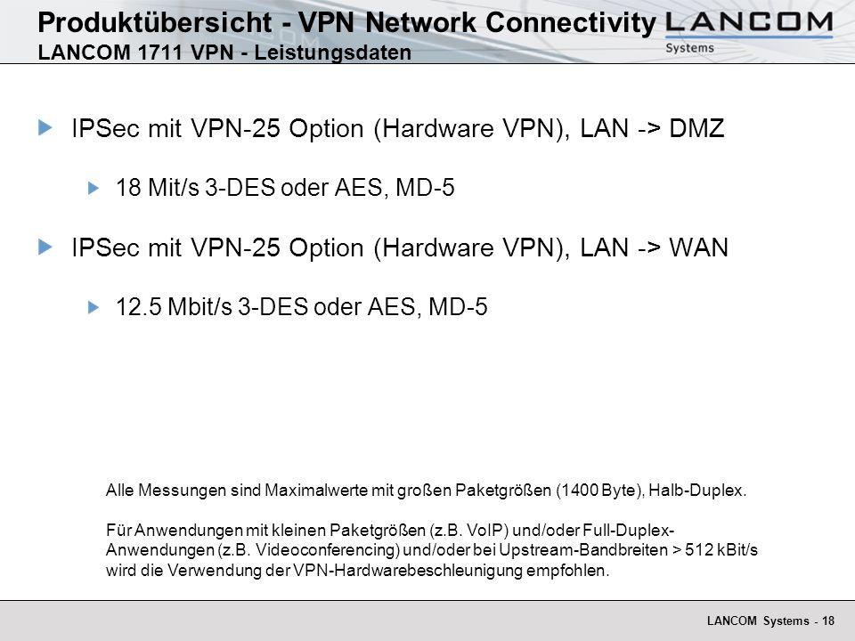 LANCOM Systems - 19 Produktübersicht - VPN Network Connectivity LANCOM 1811 Wireless DSL