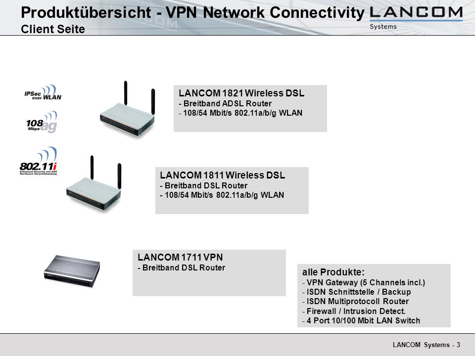 LANCOM Systems - 3 Produktübersicht - VPN Network Connectivity Client Seite LANCOM 1811 Wireless DSL - Breitband DSL Router - 108/54 Mbit/s 802.11a/b/g WLAN LANCOM 1821 Wireless DSL - Breitband ADSL Router - 108/54 Mbit/s 802.11a/b/g WLAN LANCOM 1711 VPN - Breitband DSL Router alle Produkte: - VPN Gateway (5 Channels incl.) - ISDN Schnittstelle / Backup - ISDN Multiprotocoll Router - Firewall / Intrusion Detect.