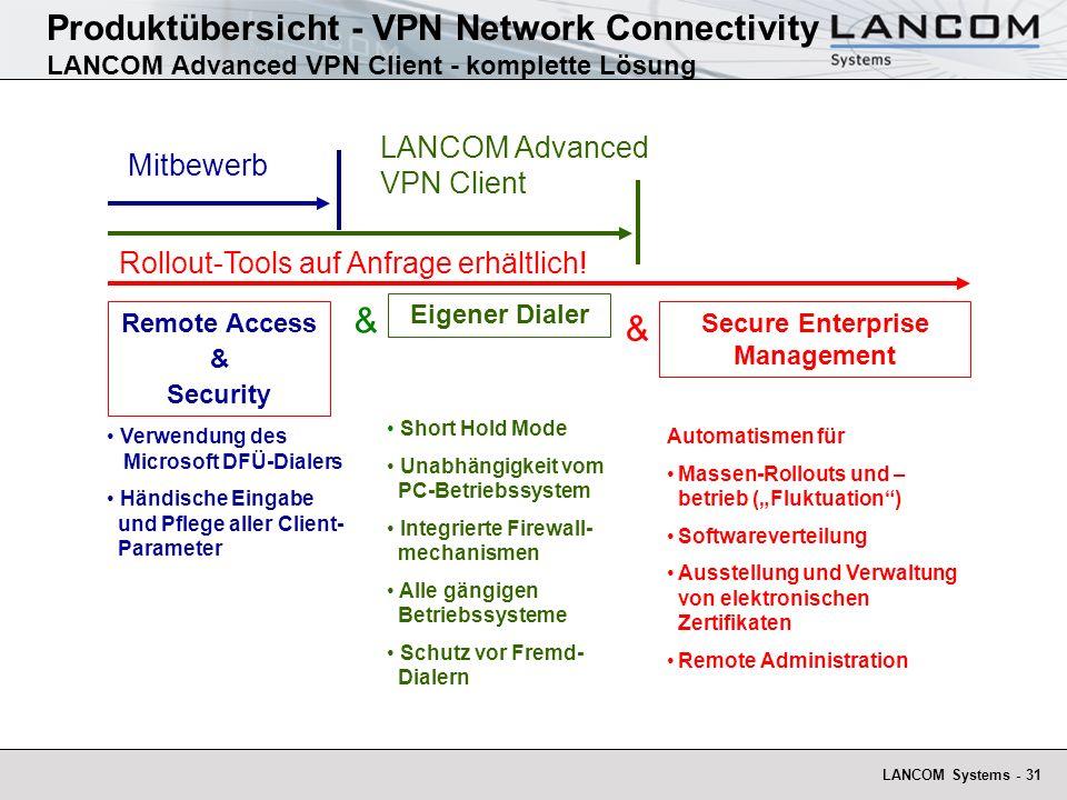 LANCOM Systems - 32 Produktübersicht - VPN Network Connectivity LANCOM Advanced VPN Client LANCOM Wizard (Preset-Werte) LANCOM Doku & Quick Install Guide IKE Erweiterungen für PSK pro User IKE Erweiterungen zur Seriennummernübermittlung (LANmonitor) Nicht mehr als 3 Demoversionen (SN 0000000) gleichzeitig