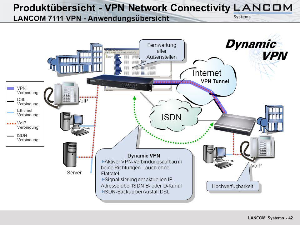 LANCOM Systems - 43 Produktübersicht - VPN Network Connectivity LANCOM 8011 VPN