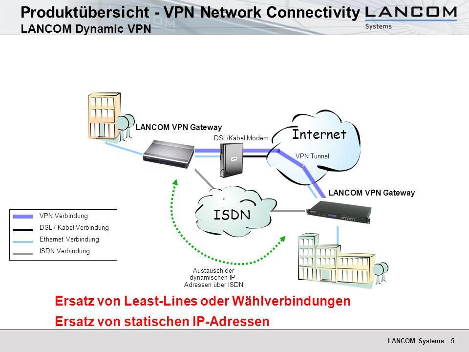 LANCOM Systems - 6 Produktübersicht - VPN Network Connectivity LANCOM 1611+