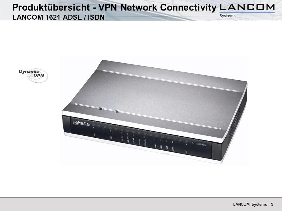 LANCOM Systems - 10 Produktübersicht - VPN Network Connectivity LANCOM 1621 ADSL / ISDN - Infrastruktur Internet ISDN NTBA ISDN DSLAM (DSL Access Multiplexer) Telco ADSL Splitter (BBAE) Kundenleitung Highspeed DSL-Router & Firewall + ADSL Modem + ISDN Adapter + 4 x 10/100 Ethernet LAN-Switch + VPN-Gateway LANCOM 1621 ADSL / ISDN